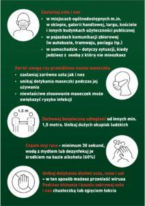 koronawirus ulotka strona 2
